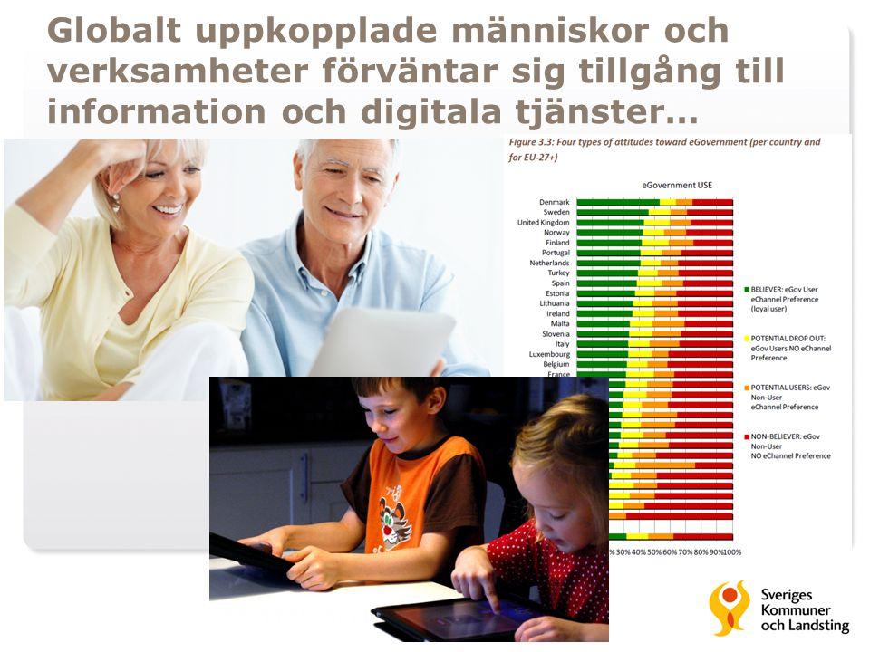 Globalt uppkopplade människor och verksamheter förväntar sig tillgång till information och digitala tjänster…