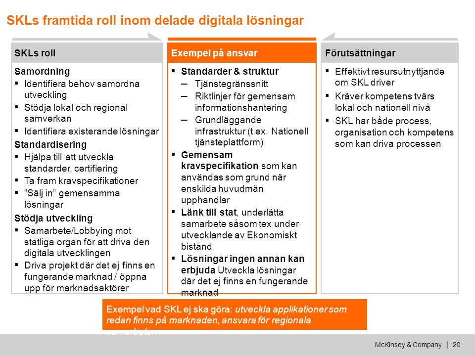 SKLs framtida roll inom delade digitala lösningar