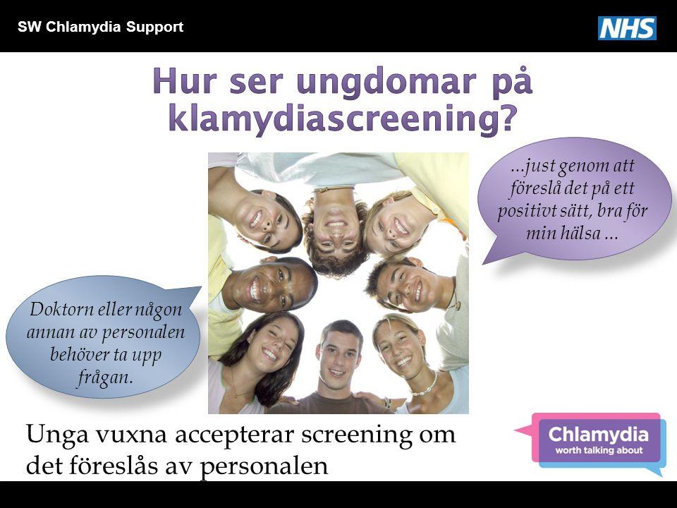Hur ser ungdomar på klamydiascreening