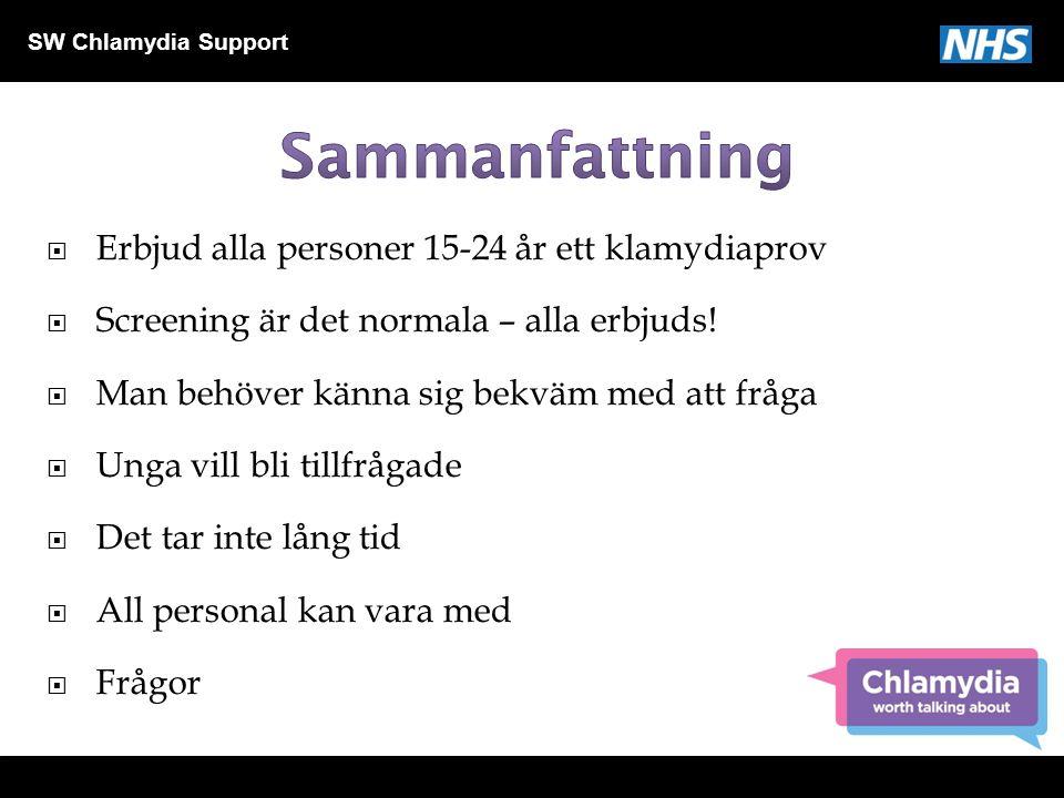 Sammanfattning Erbjud alla personer 15-24 år ett klamydiaprov