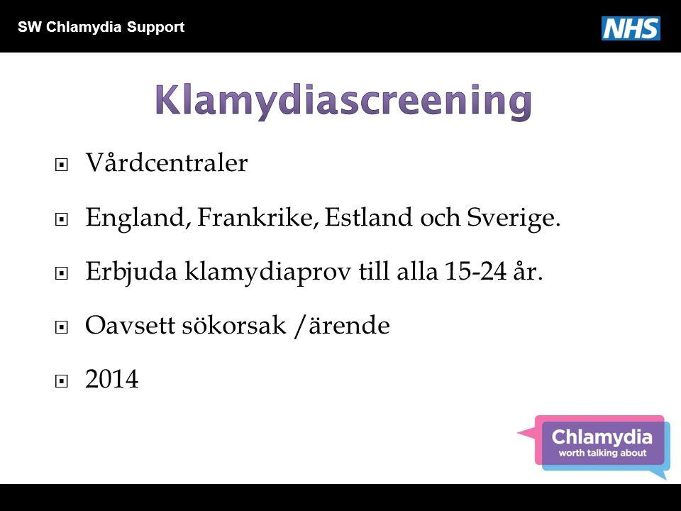 Klamydiascreening Vårdcentraler