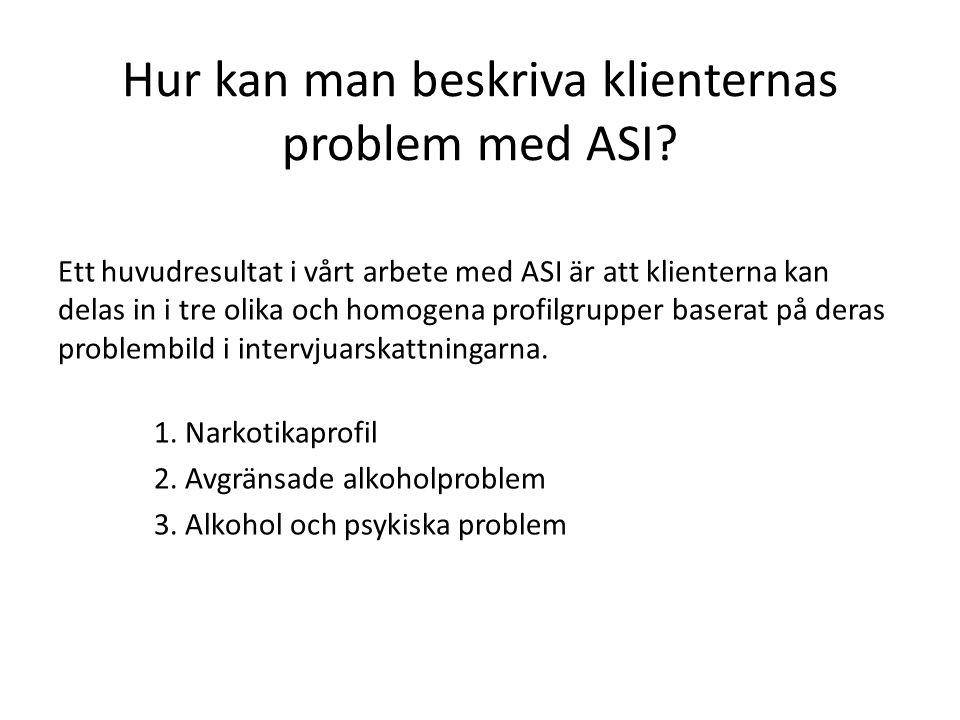 Hur kan man beskriva klienternas problem med ASI