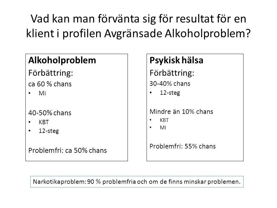 Vad kan man förvänta sig för resultat för en klient i profilen Avgränsade Alkoholproblem