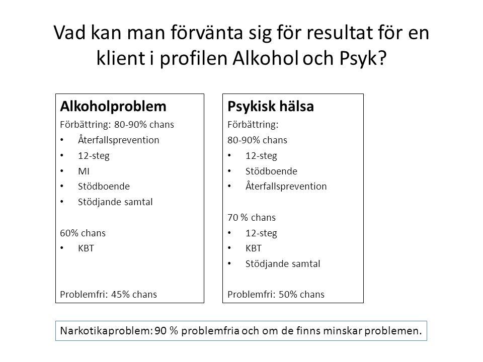 Vad kan man förvänta sig för resultat för en klient i profilen Alkohol och Psyk
