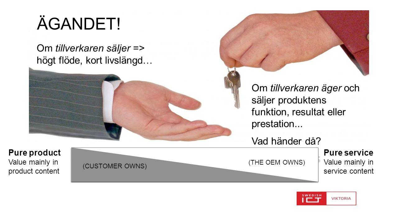 ÄGANDET! Om tillverkaren säljer => högt flöde, kort livslängd…