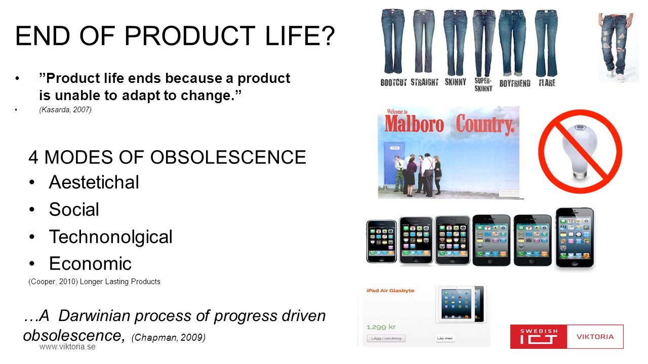 End of product life 4 MODES OF OBSOLESCENCE Aestetichal Social