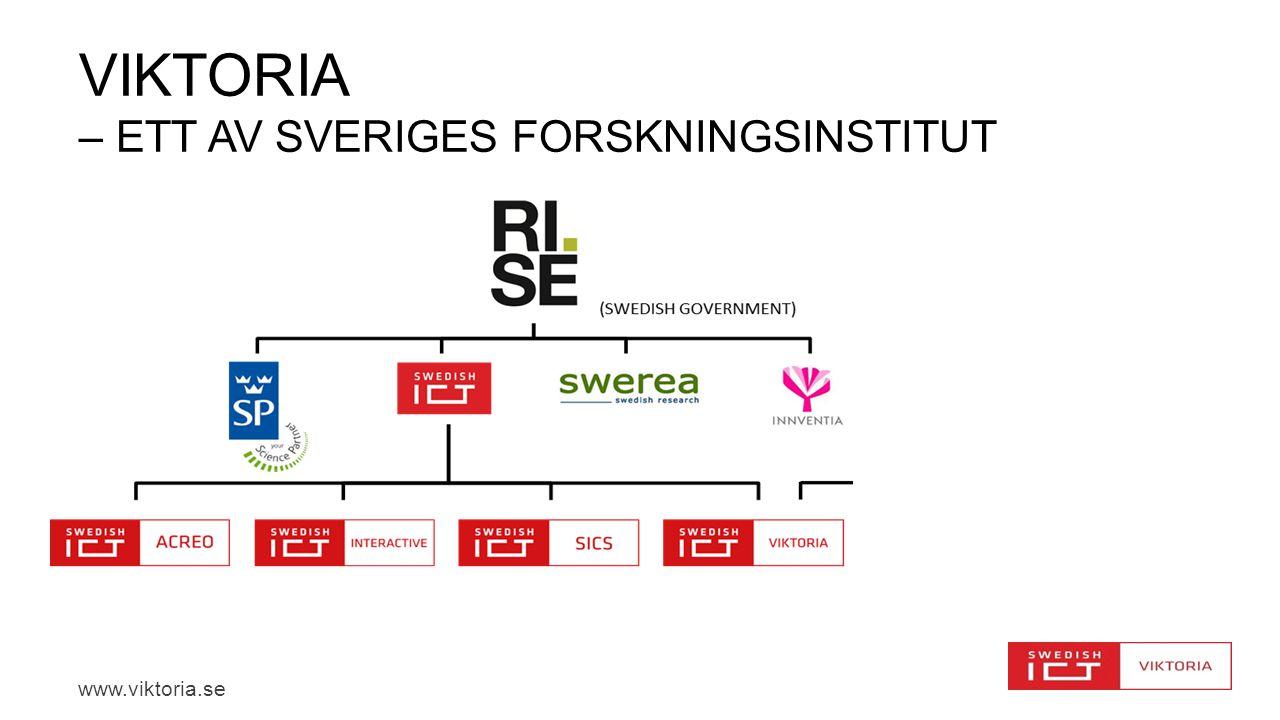 Viktoria – ett av Sveriges forskningsinstitut