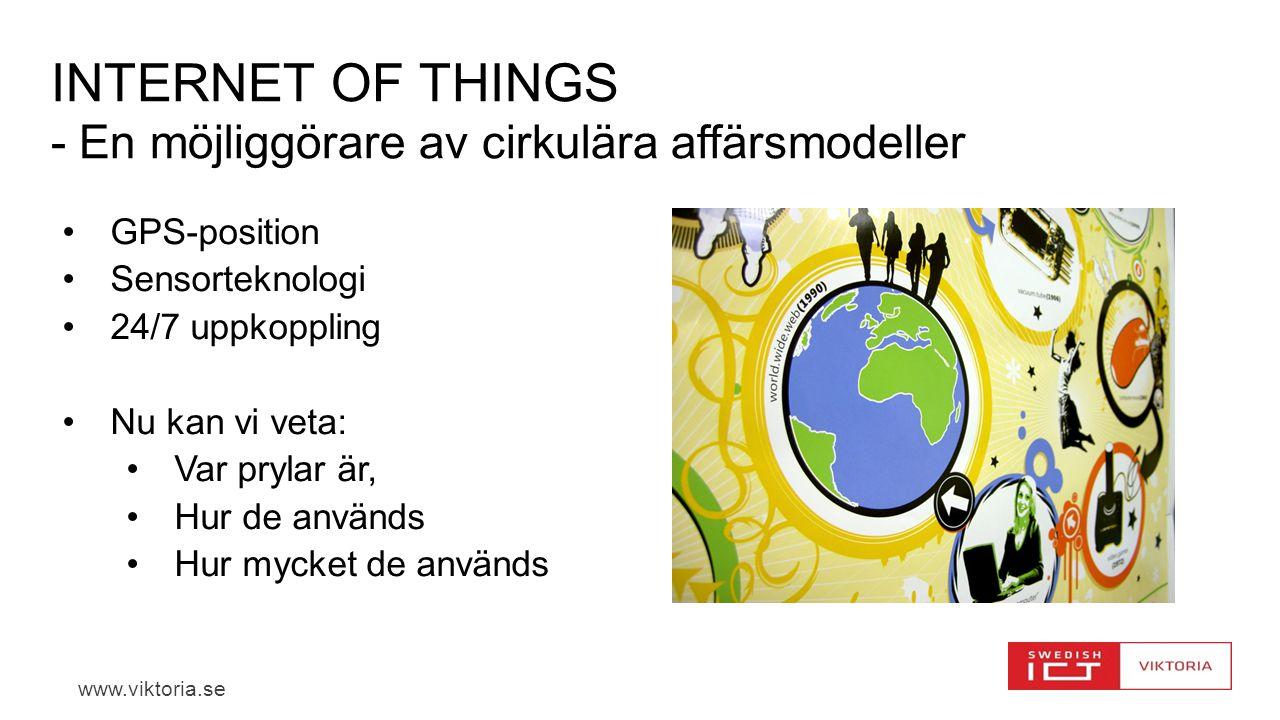 Internet of things - En möjliggörare av cirkulära affärsmodeller