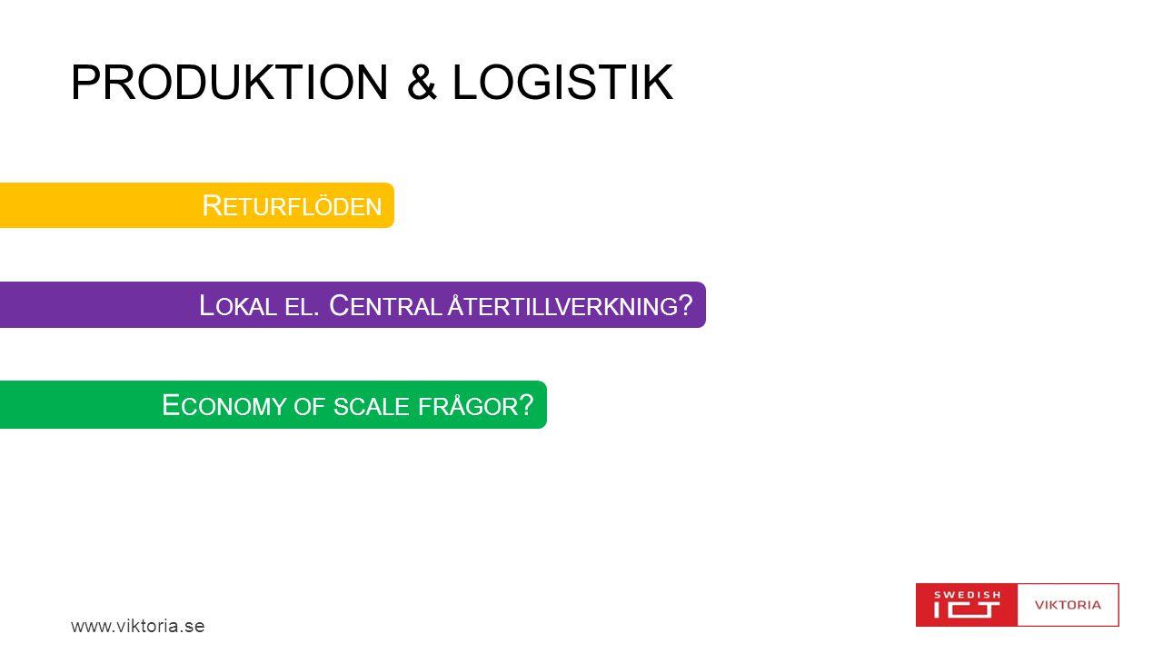 Produktion & logistik Returflöden Lokal el. Central återtillverkning