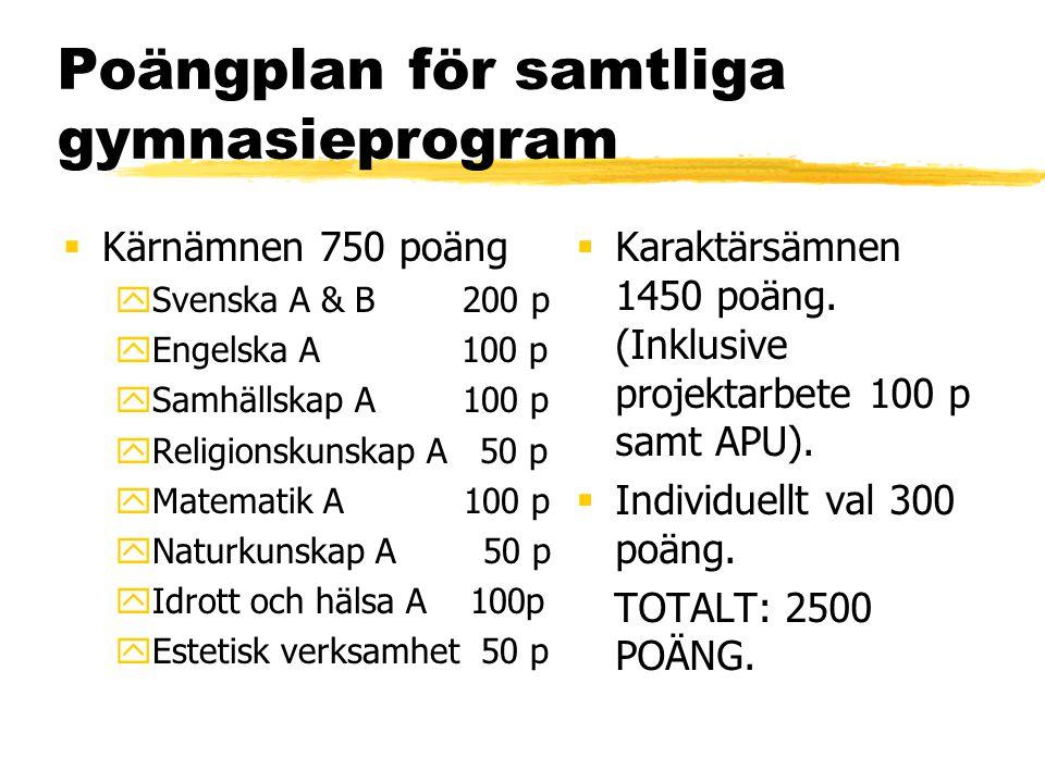 Poängplan för samtliga gymnasieprogram
