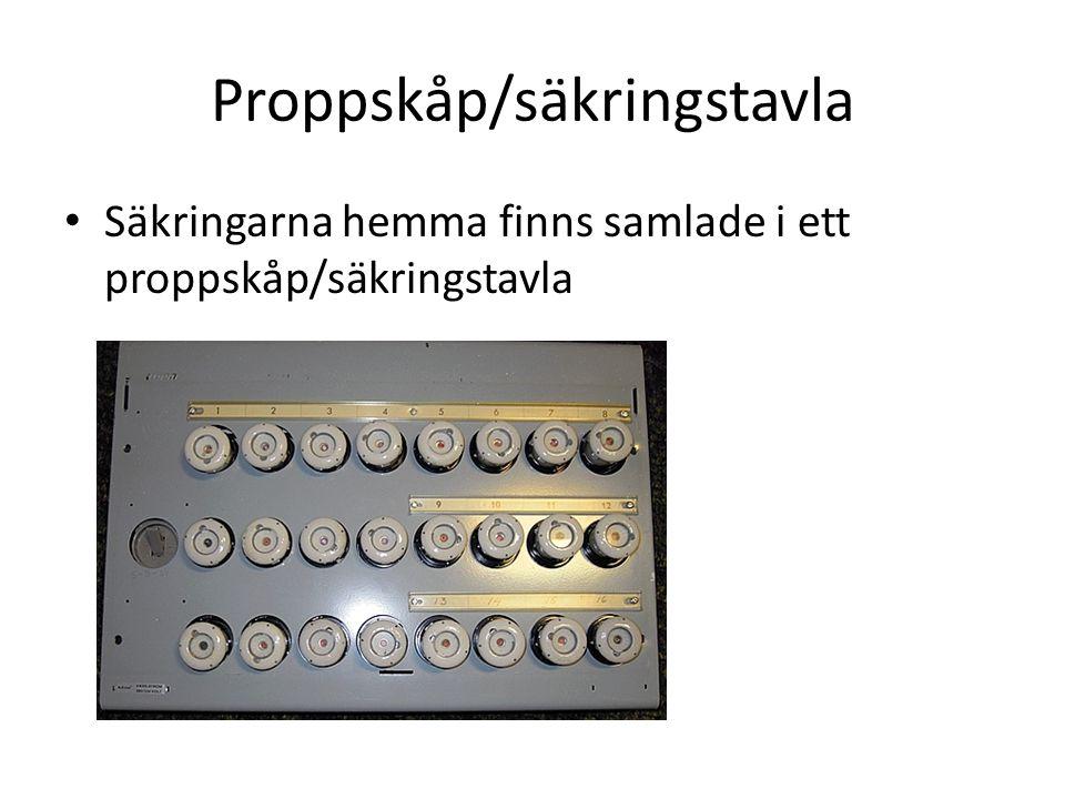Proppskåp/säkringstavla