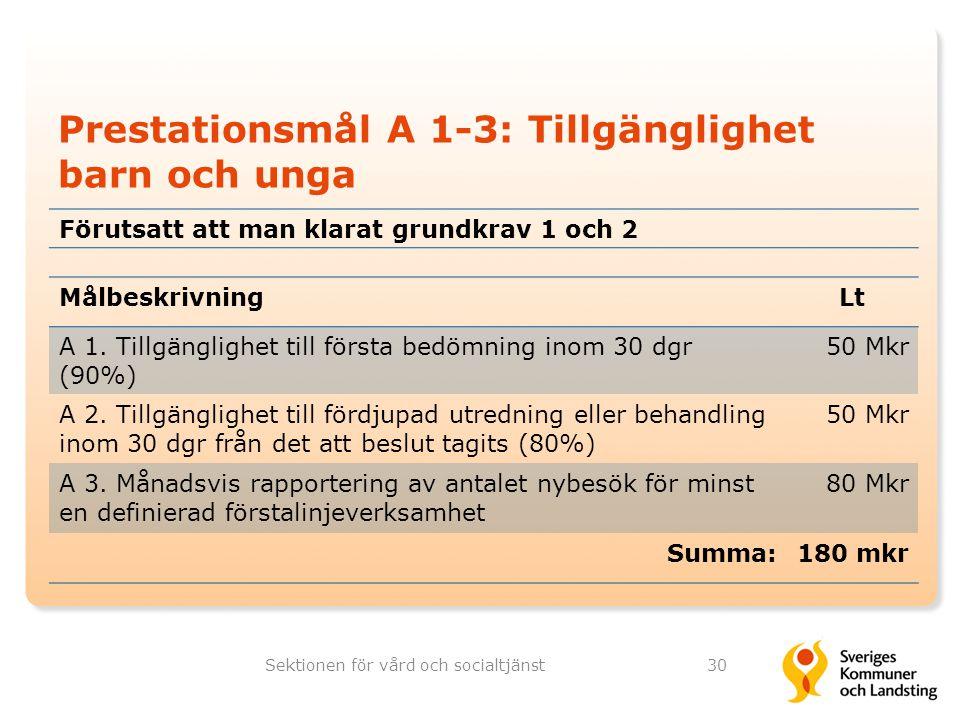 Prestationsmål A 1-3: Tillgänglighet barn och unga