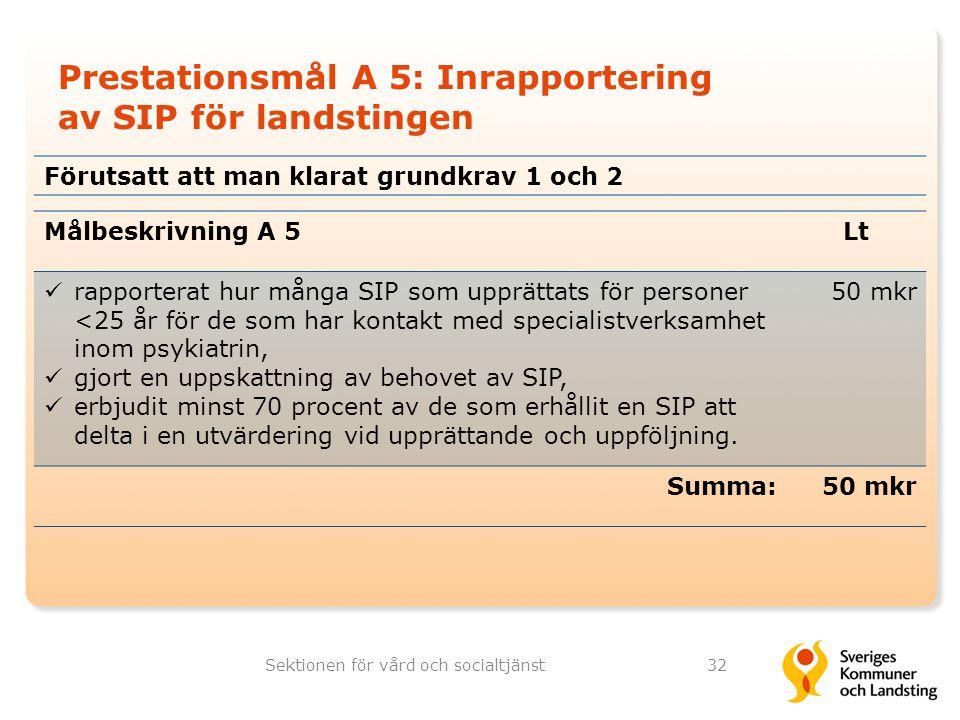 Prestationsmål A 5: Inrapportering av SIP för landstingen