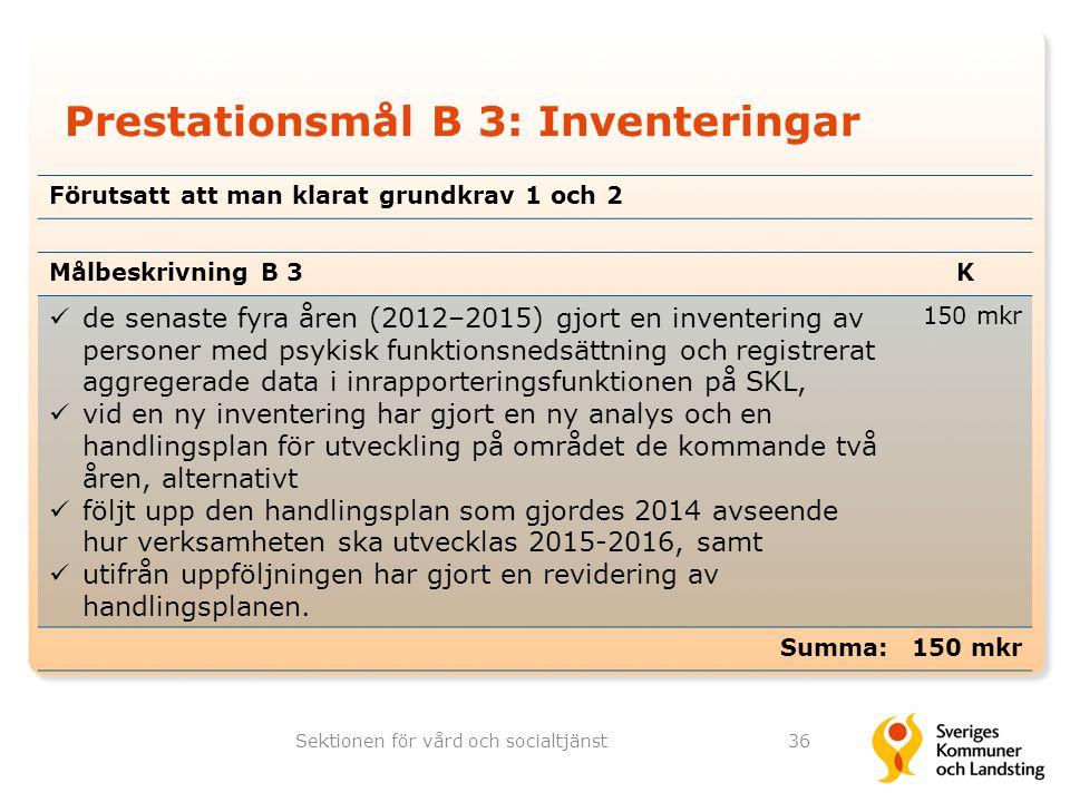 Prestationsmål B 3: Inventeringar