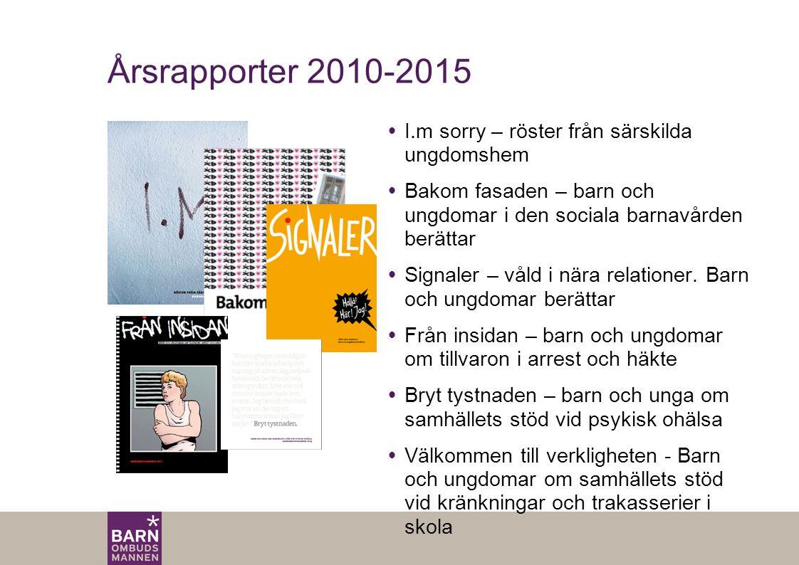 Årsrapporter 2010-2015 I.m sorry – röster från särskilda ungdomshem
