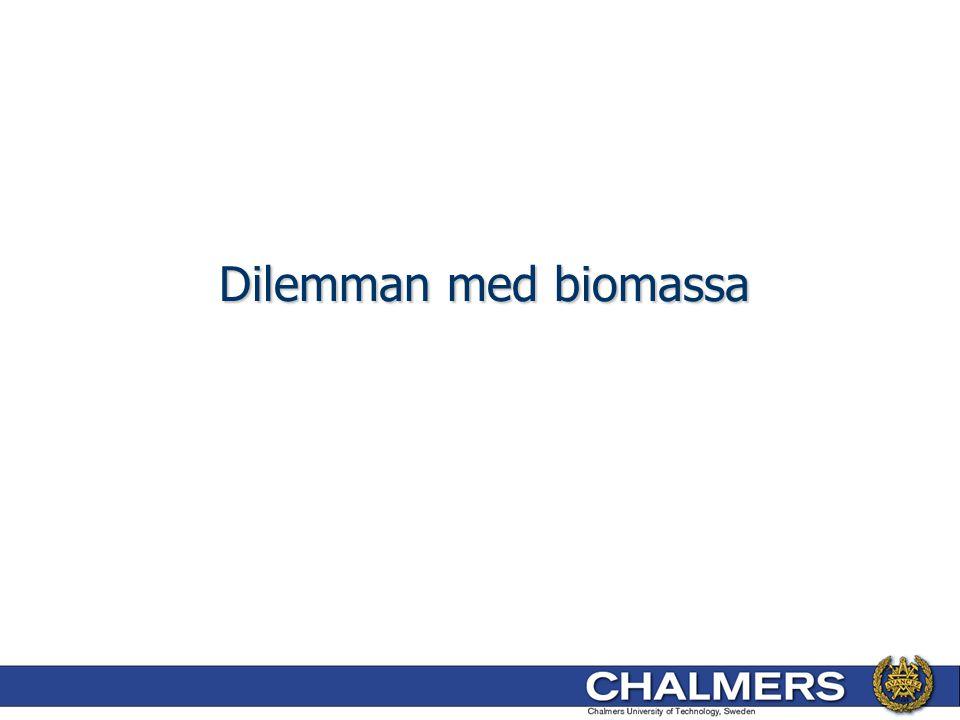 Dilemman med biomassa