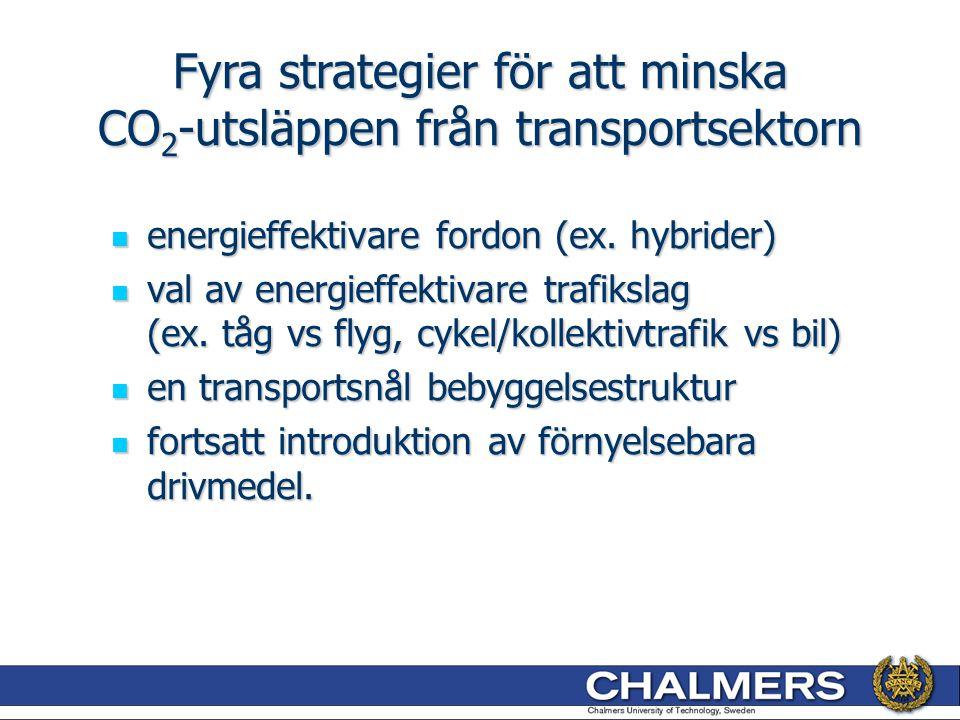 Fyra strategier för att minska CO2-utsläppen från transportsektorn