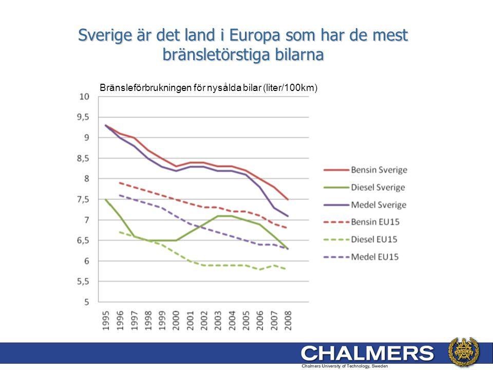 Sverige är det land i Europa som har de mest bränsletörstiga bilarna