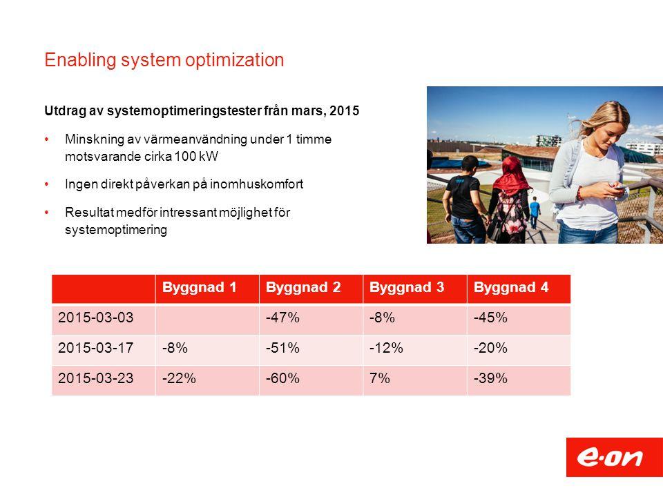 Enabling system optimization