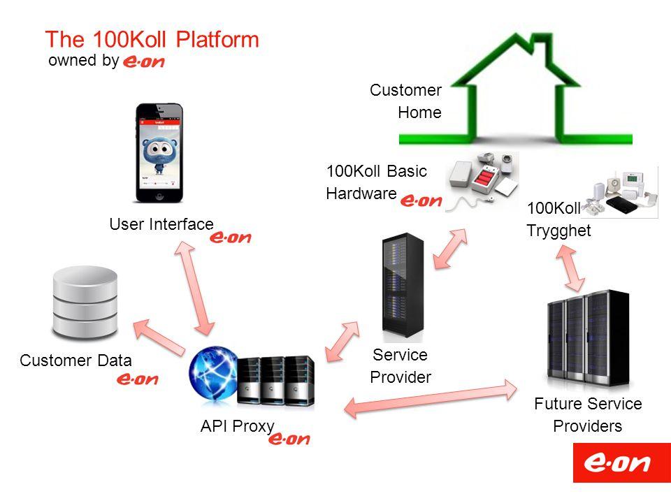 Future Service Providers