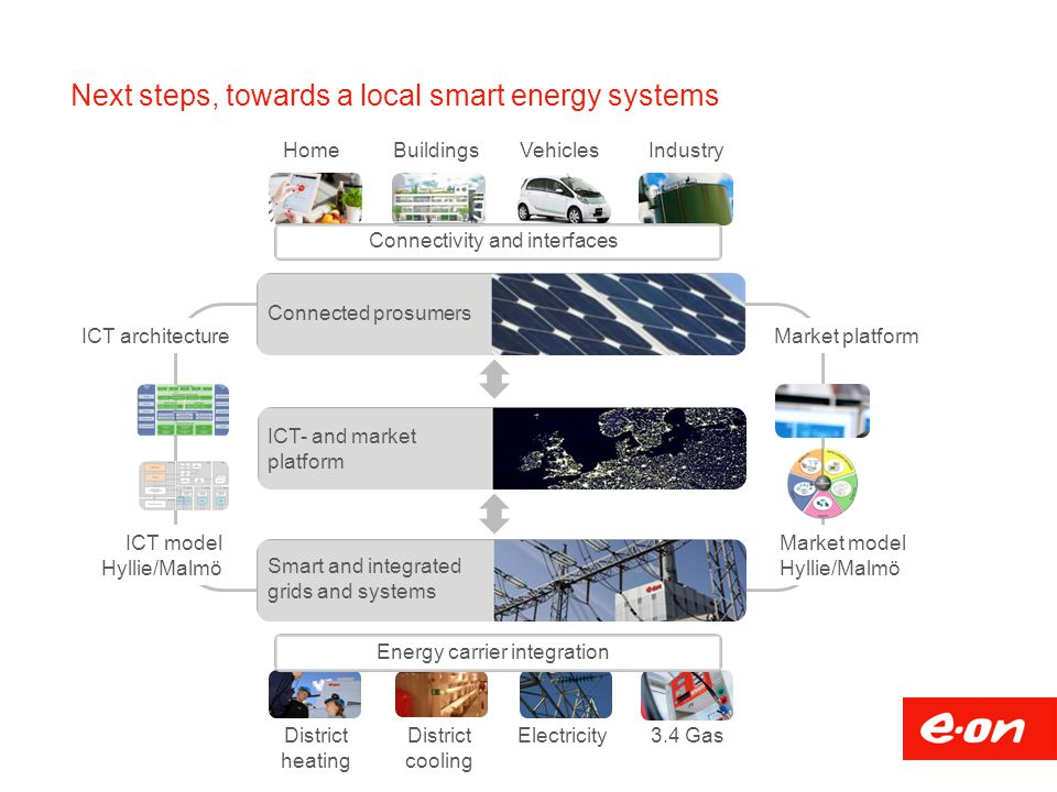 Next steps, towards a local smart energy systems