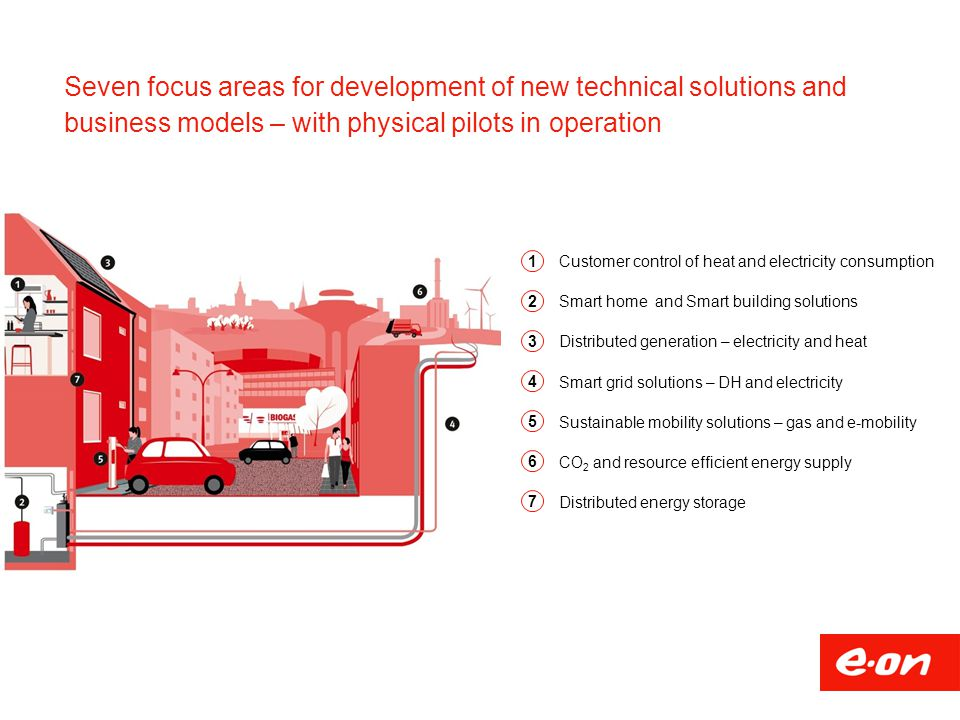 Seven focus areas for development of new technical solutions and business models – with physical pilots in operation