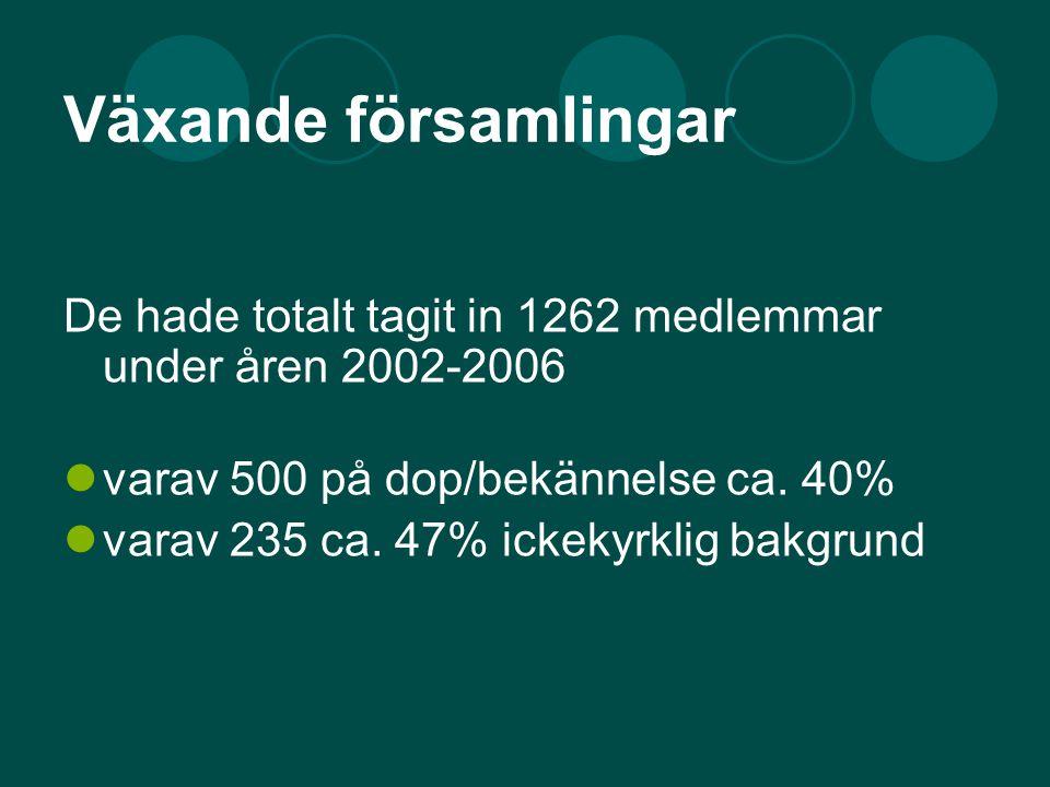 Växande församlingar De hade totalt tagit in 1262 medlemmar under åren 2002-2006. varav 500 på dop/bekännelse ca. 40%