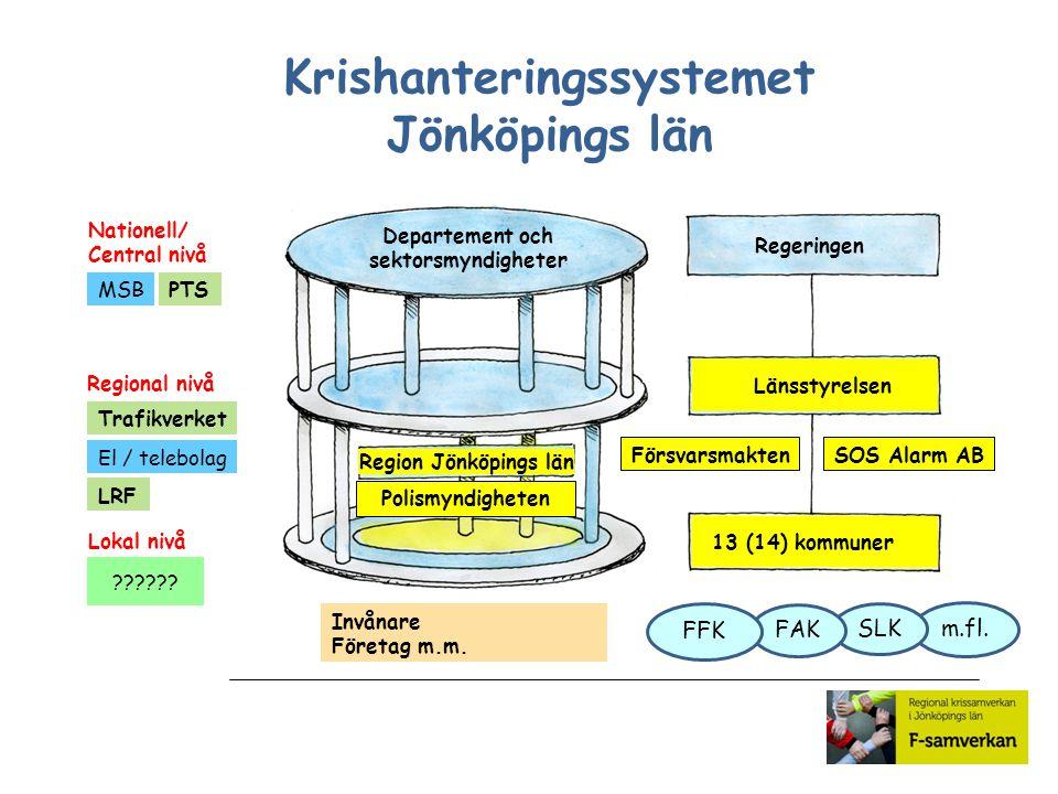 Krishanteringssystemet Jönköpings län