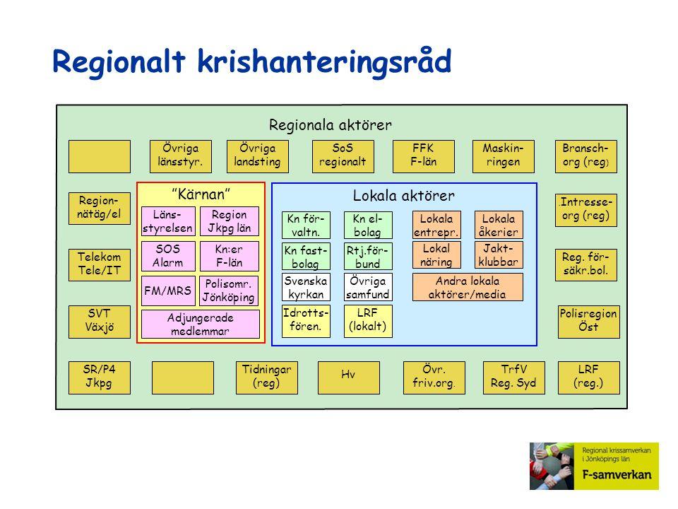 Regionalt krishanteringsråd