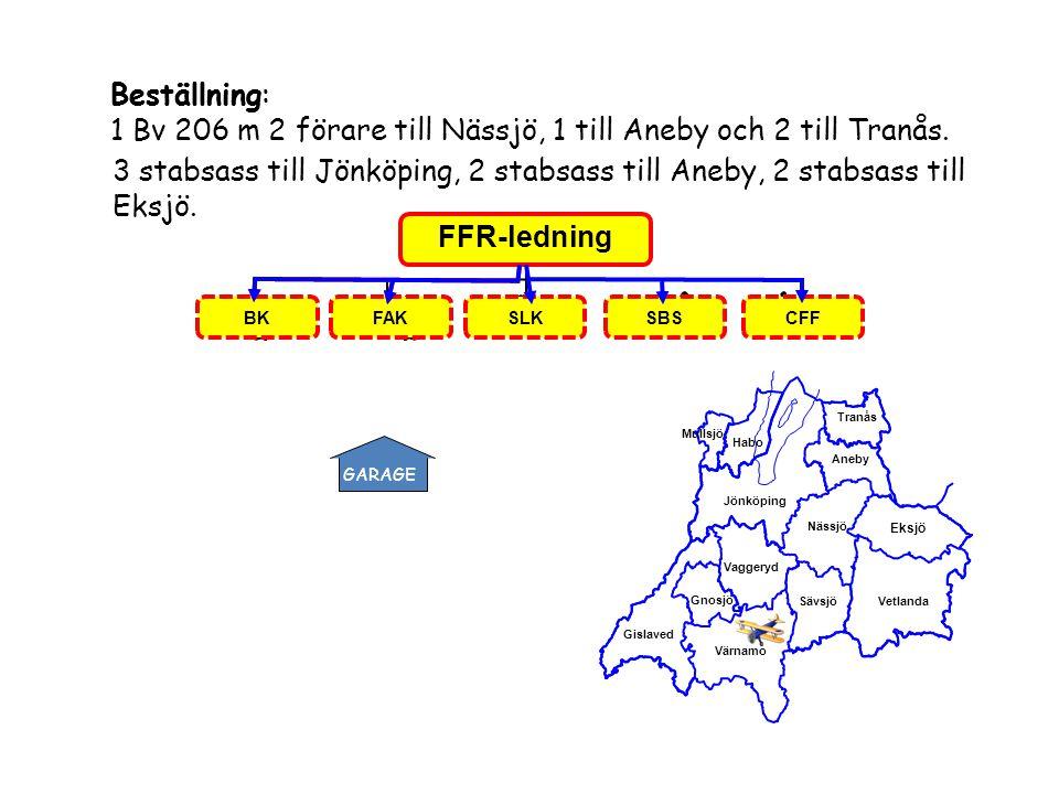 Beställning: 1 Bv 206 m 2 förare till Nässjö, 1 till Aneby och 2 till Tranås.