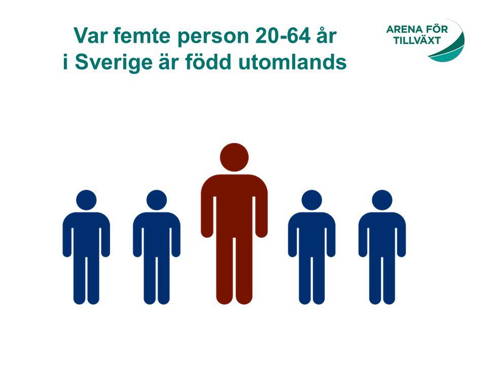 Var femte person 20-64 år i Sverige är född utomlands