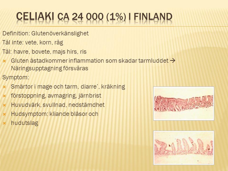CELIAKI ca 24 000 (1%) i Finland