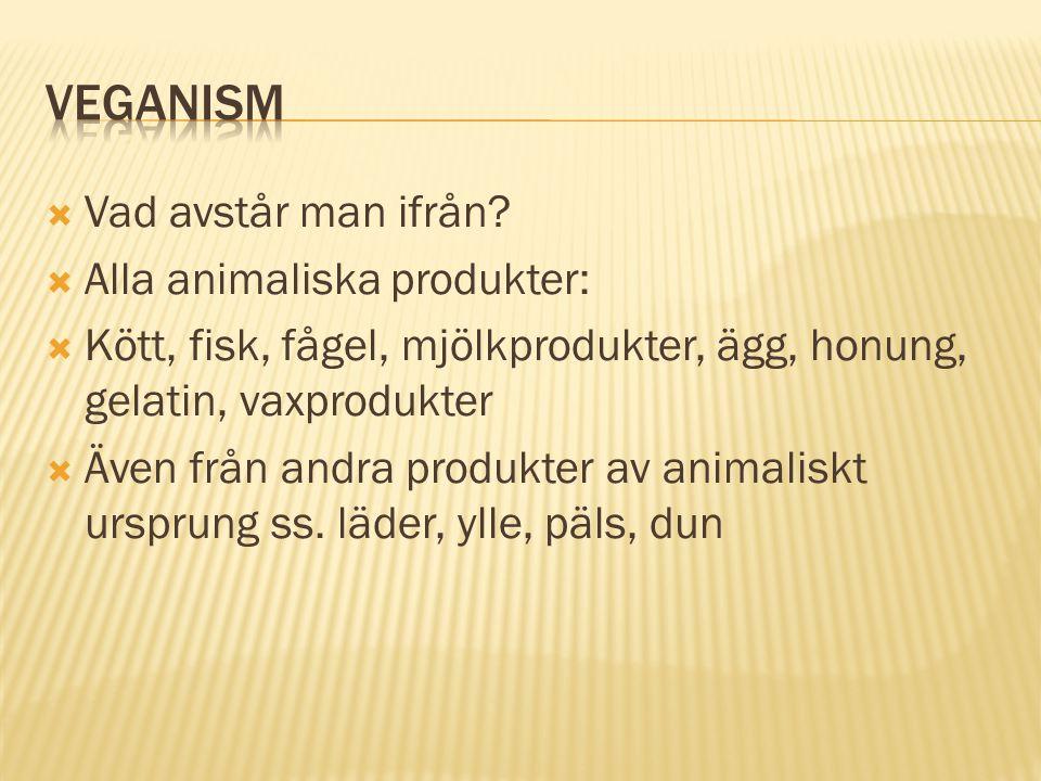 Veganism Vad avstår man ifrån Alla animaliska produkter: