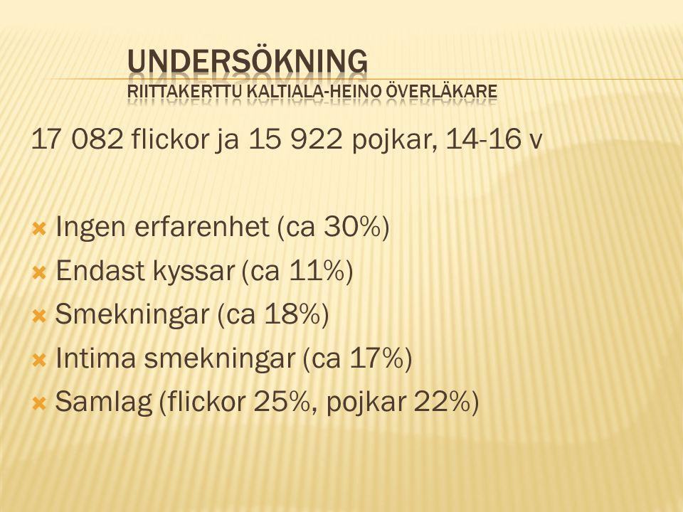Undersökning Riittakerttu Kaltiala-Heino överläkare