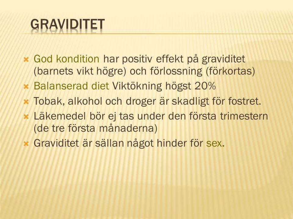 Graviditet God kondition har positiv effekt på graviditet (barnets vikt högre) och förlossning (förkortas)