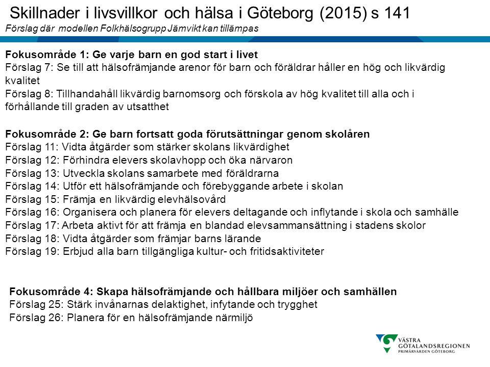 Skillnader i livsvillkor och hälsa i Göteborg (2015) s 141