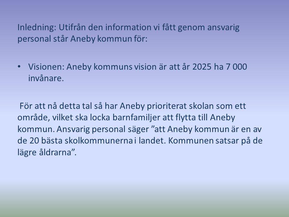 Inledning: Utifrån den information vi fått genom ansvarig personal står Aneby kommun för: