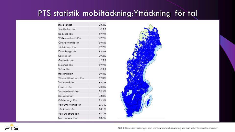 PTS statistik mobiltäckning:Yttäckning för tal