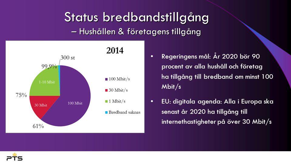 Status bredbandstillgång – Hushållen & företagens tillgång