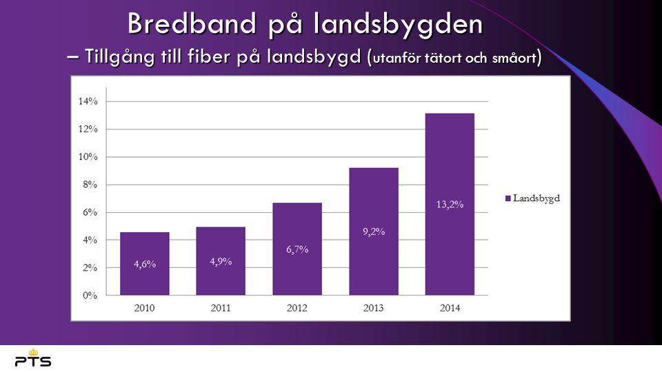 Bredband på landsbygden – Tillgång till fiber på landsbygd (utanför tätort och småort)