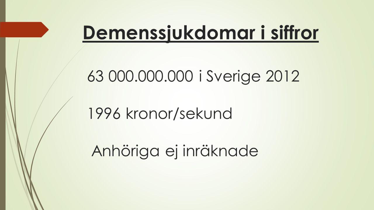 Demenssjukdomar i siffror 63 000. 000
