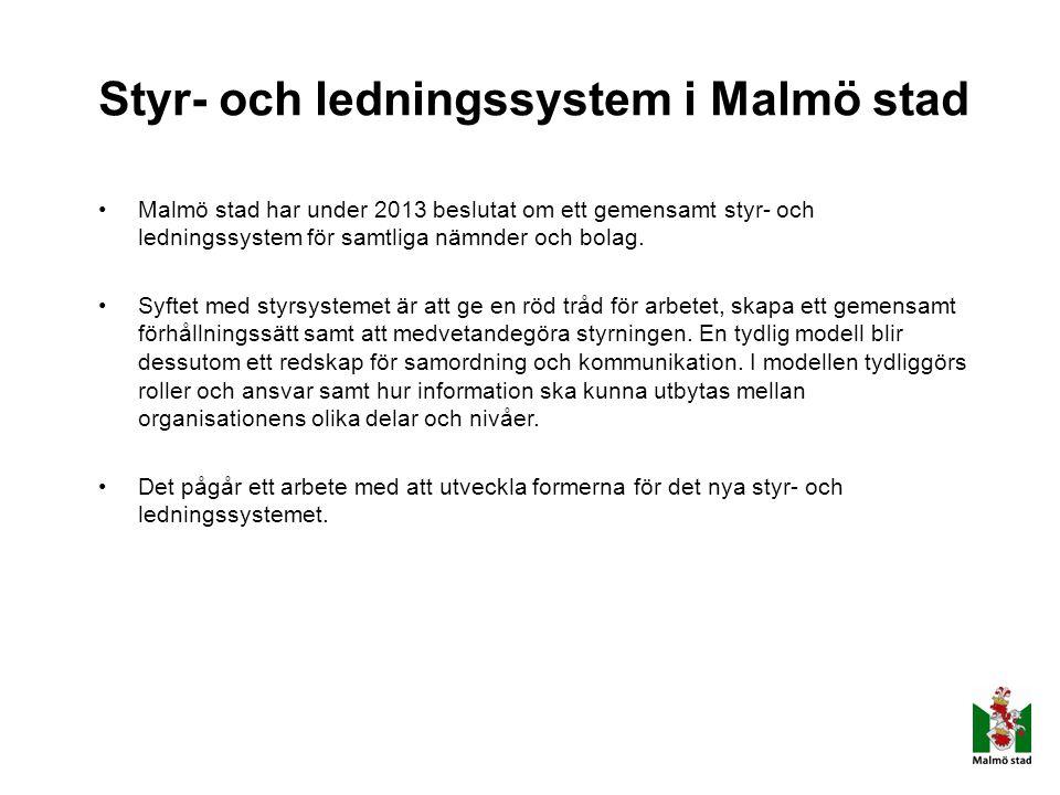Styr- och ledningssystem i Malmö stad