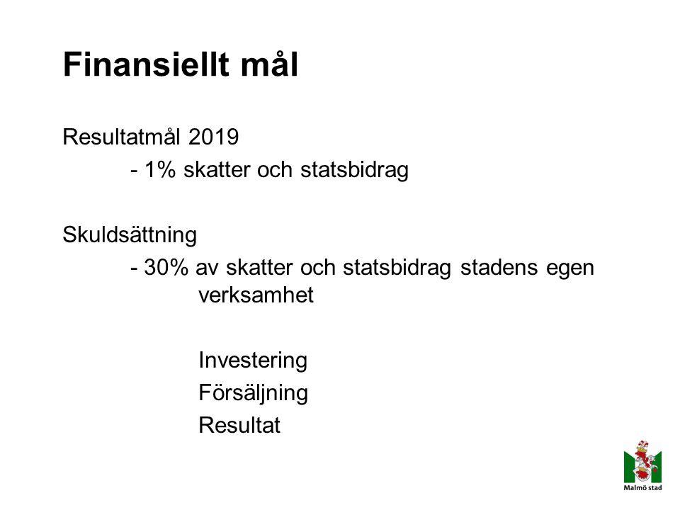 Finansiellt mål Resultatmål 2019 - 1% skatter och statsbidrag