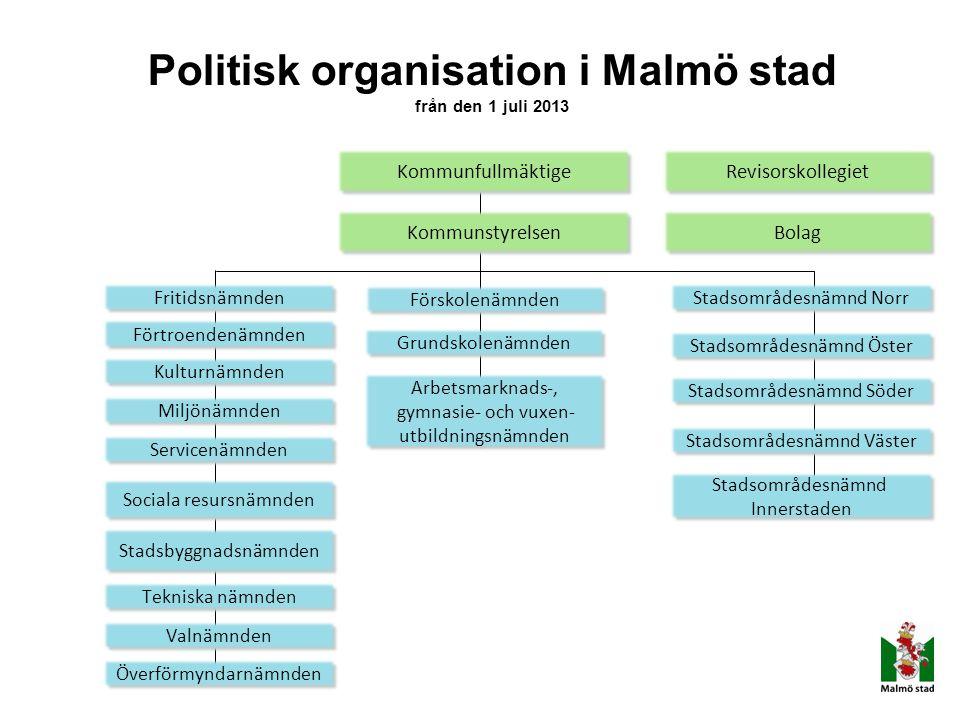 Politisk organisation i Malmö stad från den 1 juli 2013