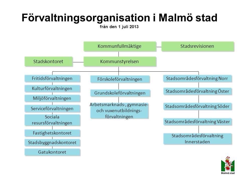 Förvaltningsorganisation i Malmö stad från den 1 juli 2013