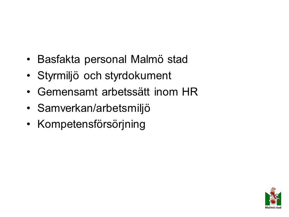 Basfakta personal Malmö stad
