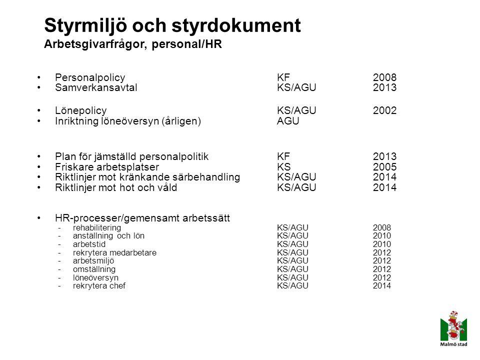 Styrmiljö och styrdokument Arbetsgivarfrågor, personal/HR