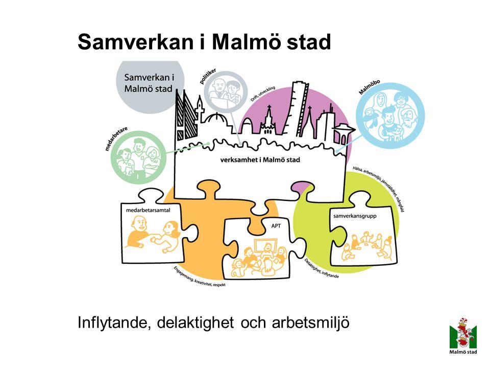 Samverkan i Malmö stad Inflytande, delaktighet och arbetsmiljö