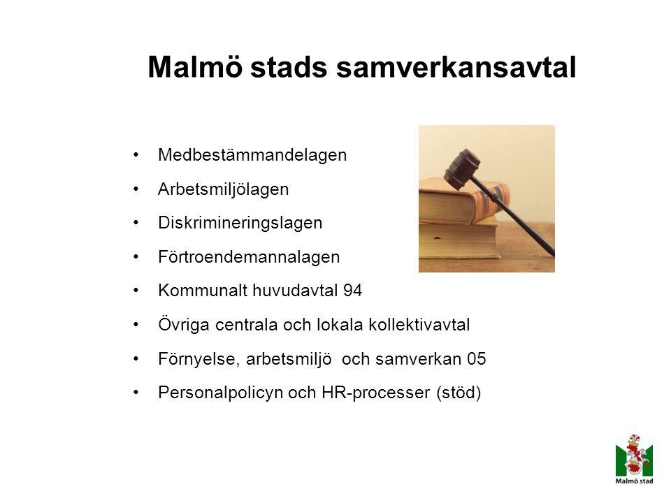 Malmö stads samverkansavtal