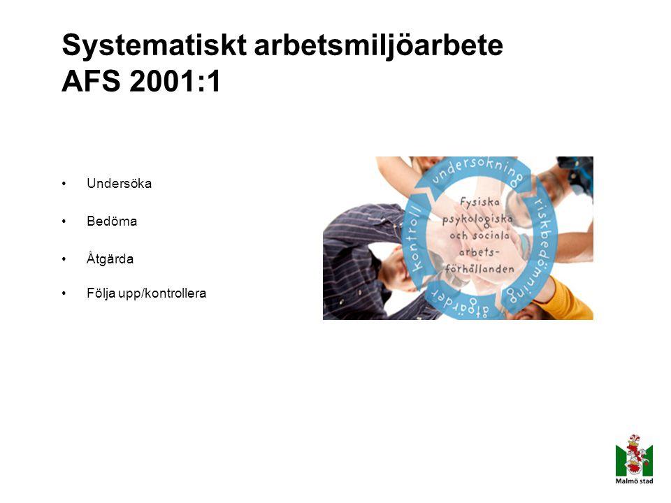 Systematiskt arbetsmiljöarbete AFS 2001:1